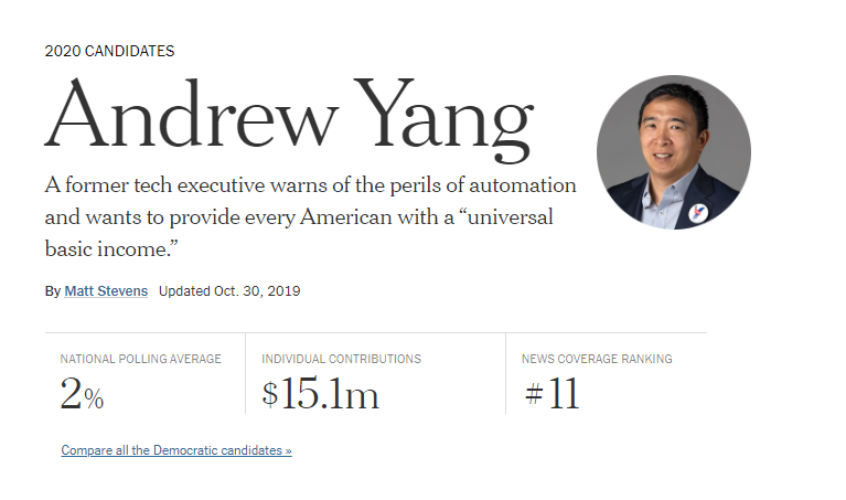 Andrew Yang Chances